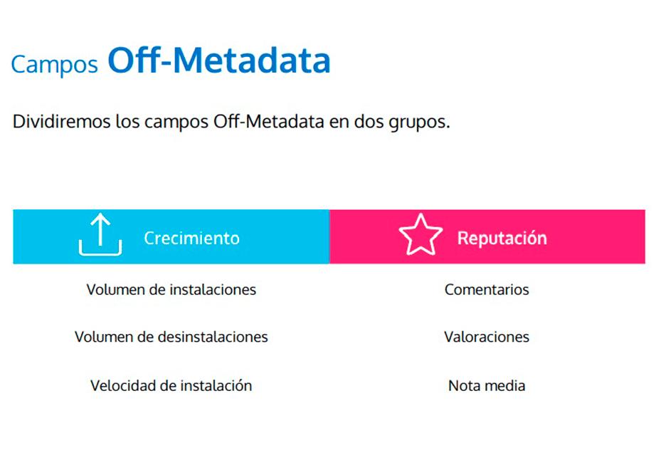 campos-off-metadata-ASO