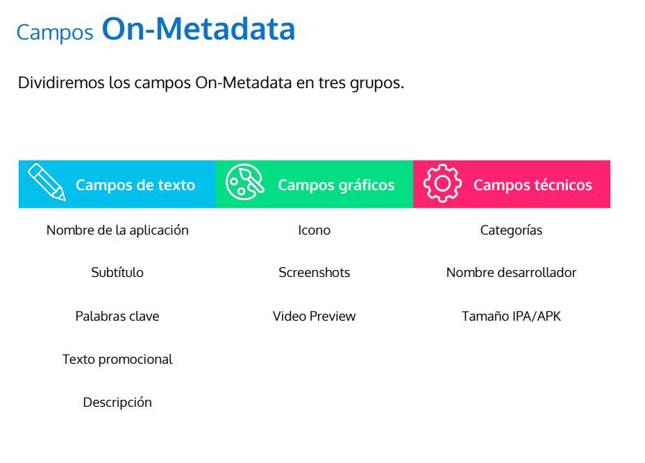 campos-on-metadata-ASO