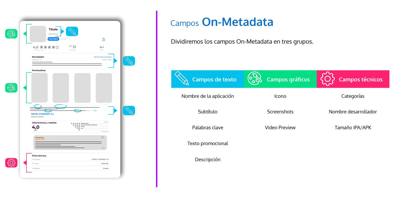 factores-on-meta-data