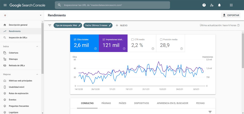 Search-console-analitica-web